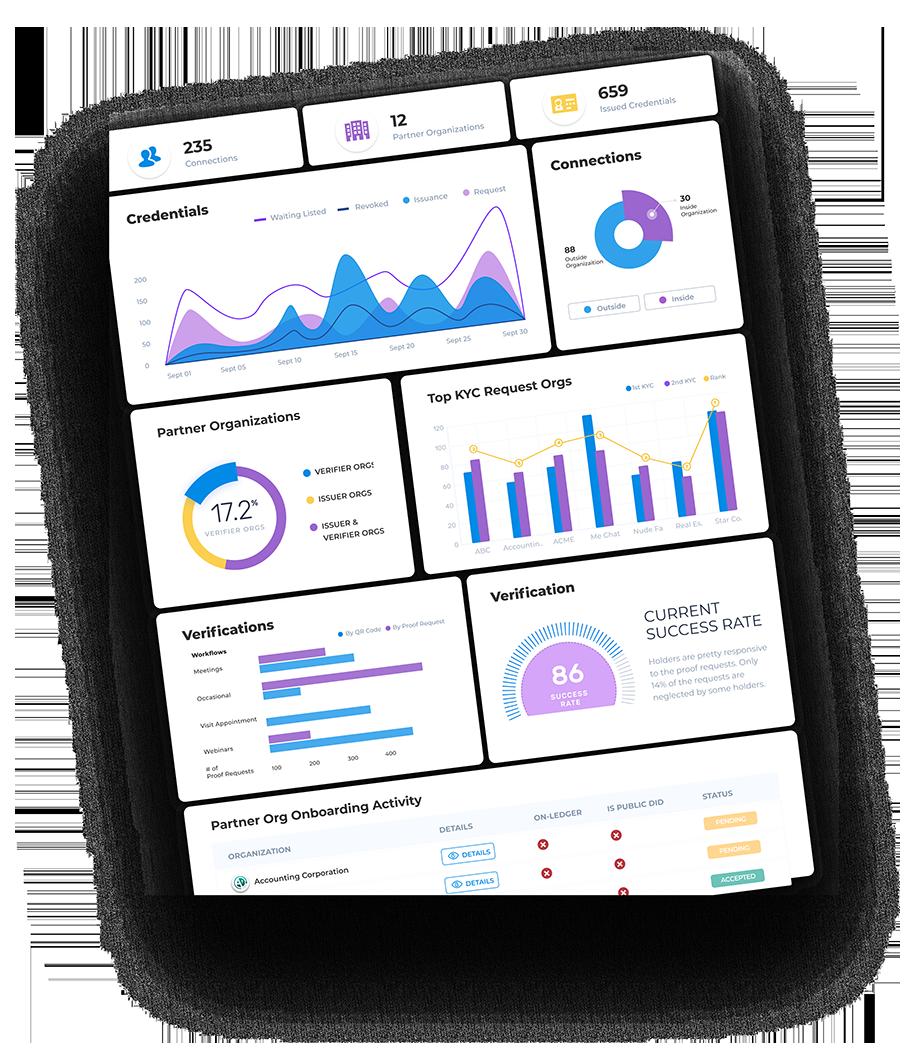 SSI Enterprise Platform Product Page -- Key Benefits - Increase Sales