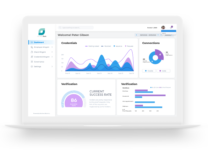 self sovereign identity dashboards and activity monitoring